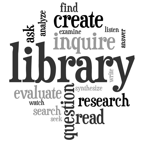 Words: Find, Create, Library, Research, Inquery