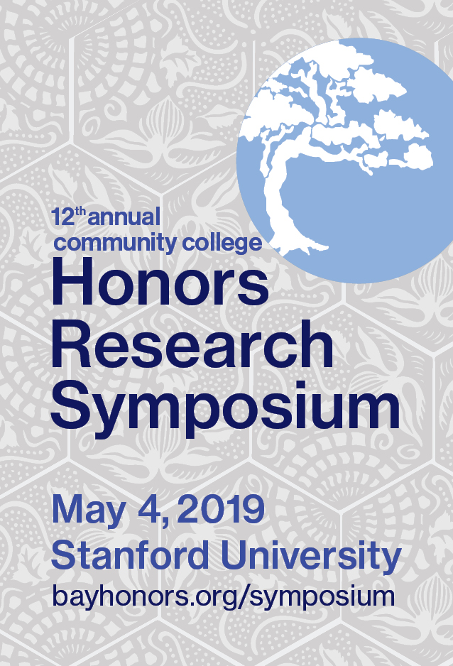 12th annual honors symposium