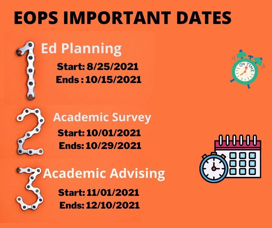 EOPS Deadlines