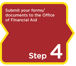 Step 4: Submit your forms/ documents to the Office of Financial Aid