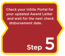Step 5: Check your InSite Portal for your updated Award Letter  and wait for the next check    disbursement date.