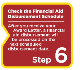 Step 6: Check the Financial Aid Disbursement Schedule  Complete and submit the    FAFSA or CA Dream Act     application and verified    Cal Grant GPA.